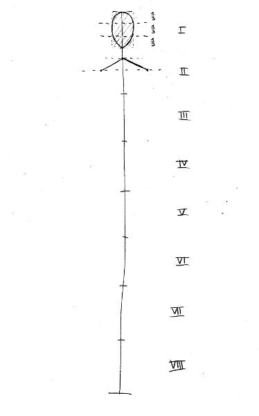 rysowanie sylwetki żurnalowej - 3